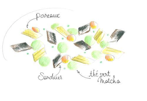 Croquis-plats dame de pic